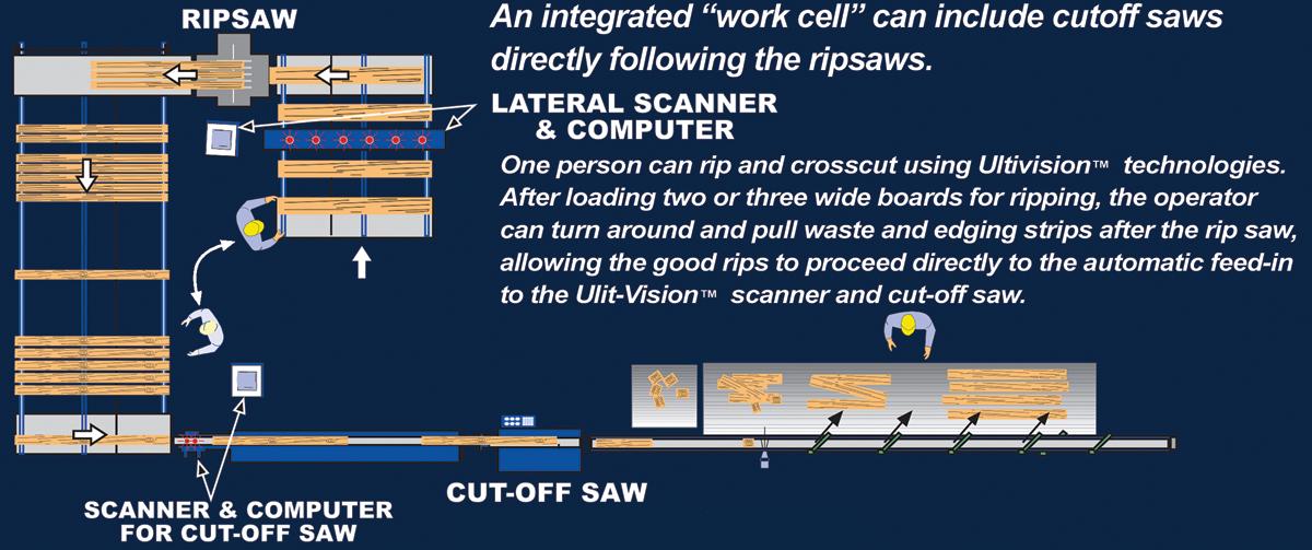 lateralscanner106B