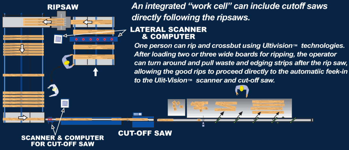 lateralscanner106B